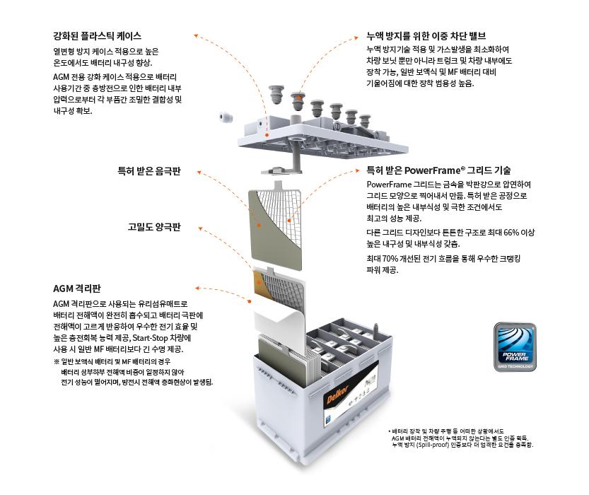 battery_detail_DK_.jpg