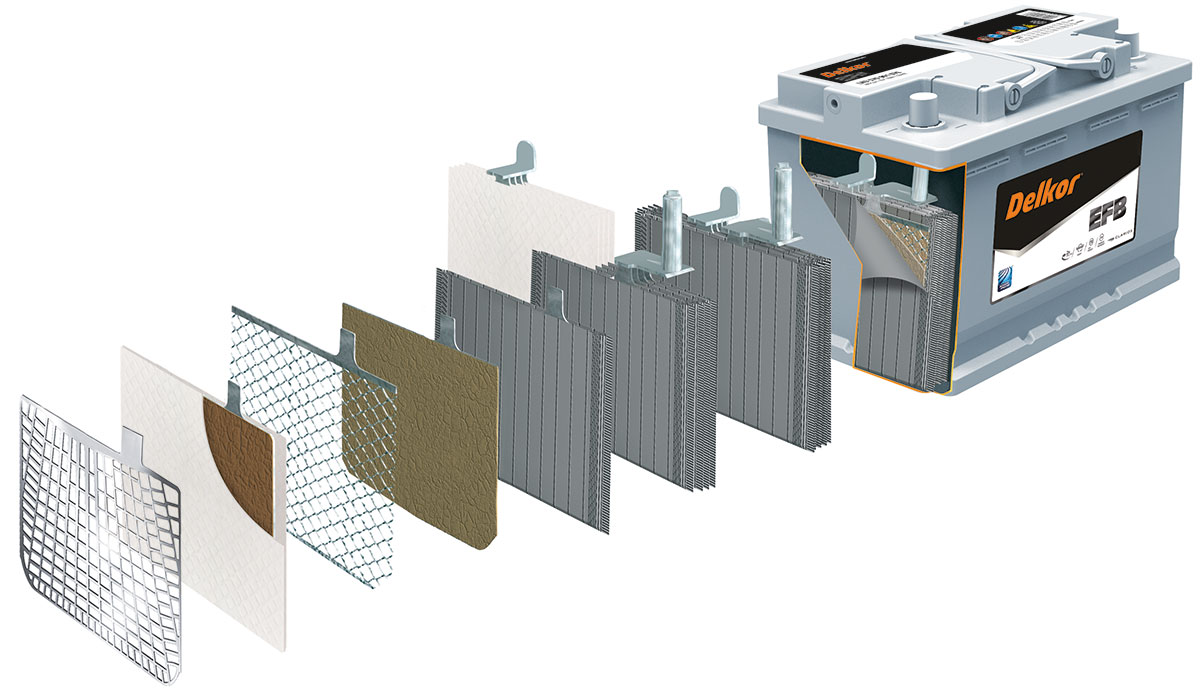 the better hyundai i30 car battery delkor batteries australia. Black Bedroom Furniture Sets. Home Design Ideas