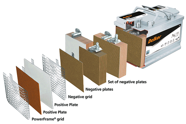 AGM Car Battery